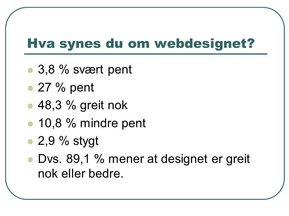 Hva synes du om webdesignet.