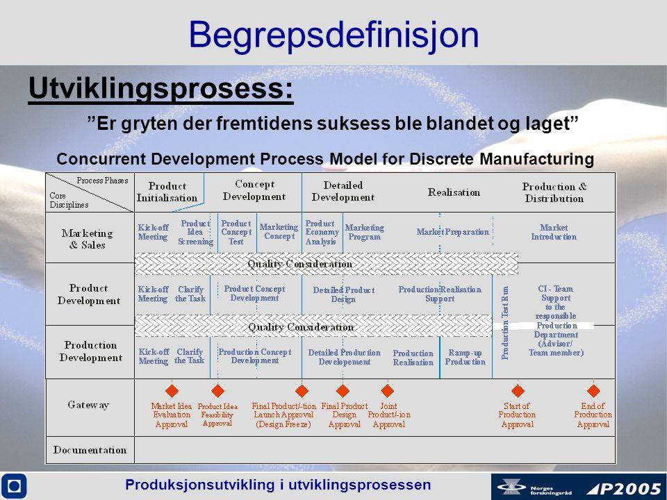 """Produksjonsutvikling i utviklingsprosessen Begrepsdefinisjon """"Er gryten der fremtidens suksess ble blandet og laget"""" Concurrent Development Process Mo"""
