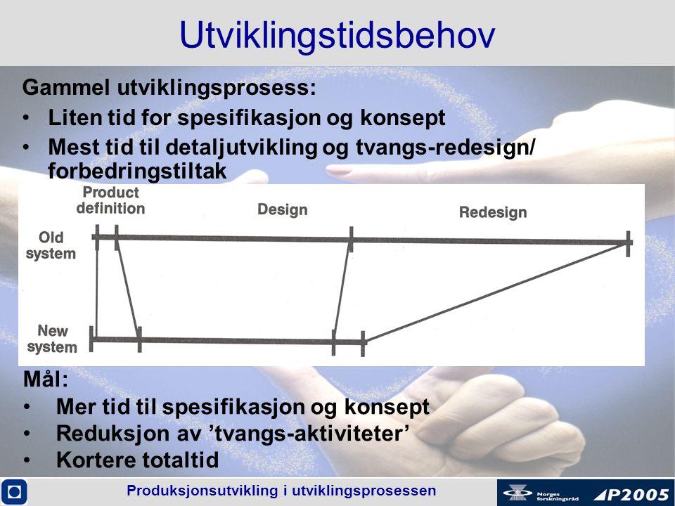Produksjonsutvikling i utviklingsprosessen Utviklingstidsbehov Gammel utviklingsprosess: •Liten tid for spesifikasjon og konsept •Mest tid til detalju