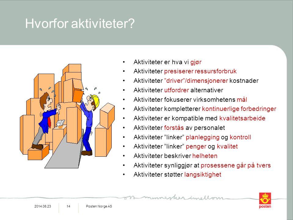 2014.06.23Posten Norge AS14 Hvorfor aktiviteter.