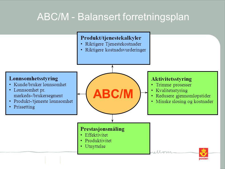 ABC/M - Balansert forretningsplan Produkt/tjenestekalkyler •Riktigere Tjenestekostnader •Riktigere kostnadsvurderinger Prestasjonsmåling •Effektivitet •Produktivitet •Utnyttelse Lønnsomhetsstyring •Kunde/bruker lønnsomhet •Lønnsomhet pr.