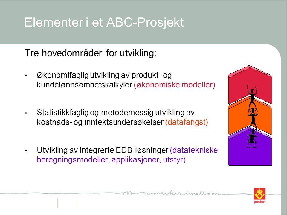 Elementer i et ABC-Prosjekt Tre hovedområder for utvikling: • Økonomifaglig utvikling av produkt- og kundelønnsomhetskalkyler (økonomiske modeller) • Statistikkfaglig og metodemessig utvikling av kostnads- og inntektsundersøkelser (datafangst) • Utvikling av integrerte EDB-løsninger (datatekniske beregningsmodeller, applikasjoner, utstyr)