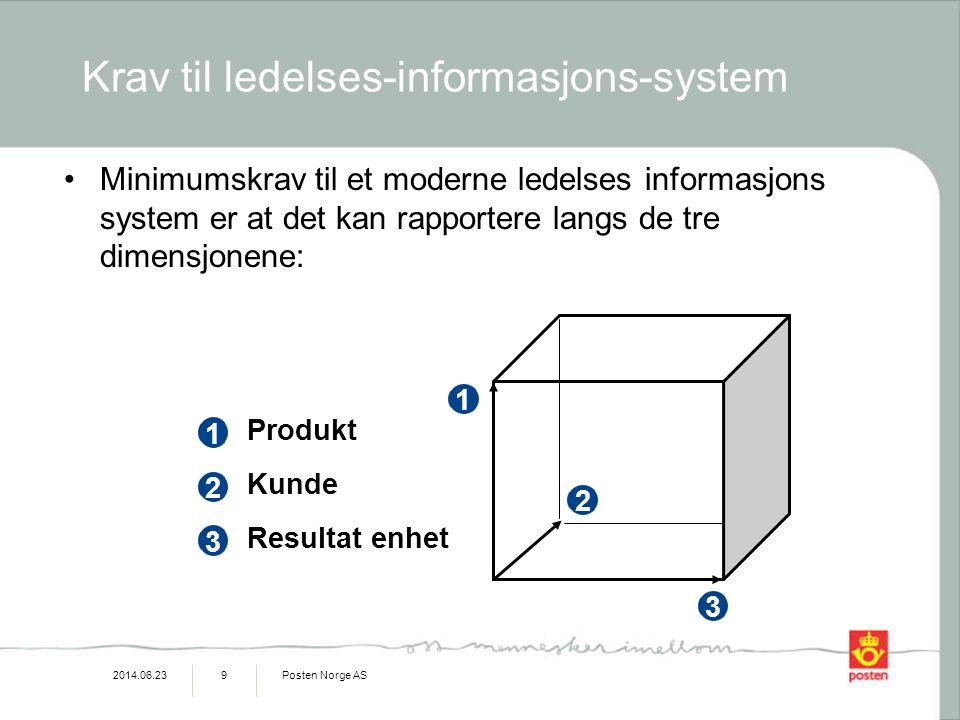 2014.06.23Posten Norge AS10 …kalkyler er viktige i den økonomiske styringen av virksomheten… Hvorfor fokus på kalkyler.