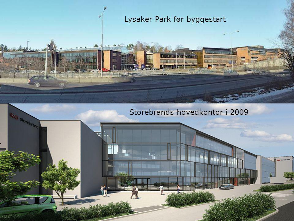 Lysaker Park før byggestart Storebrands hovedkontor i 2009