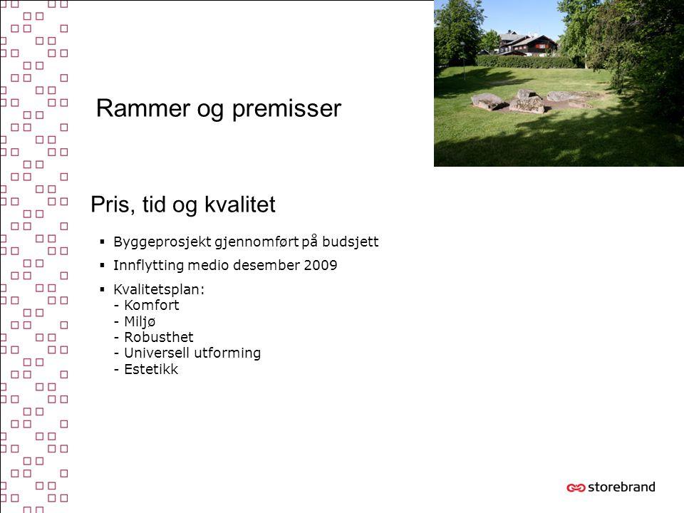 Pris, tid og kvalitet  Byggeprosjekt gjennomført på budsjett  Innflytting medio desember 2009  Kvalitetsplan: - Komfort - Miljø - Robusthet - Unive