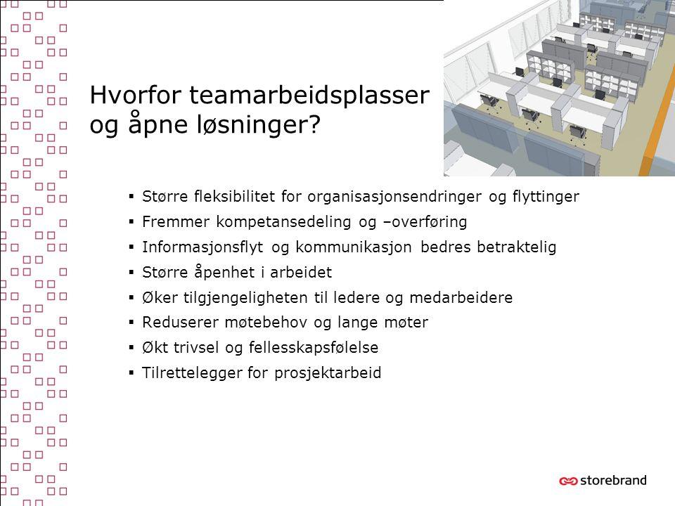 Hvorfor teamarbeidsplasser og åpne løsninger?  Større fleksibilitet for organisasjonsendringer og flyttinger  Fremmer kompetansedeling og –overførin