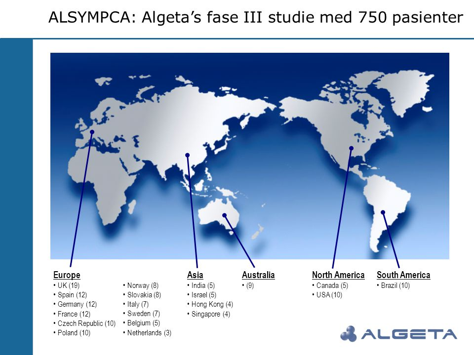 ALSYMPCA: Algeta's fase III studie med 750 pasienter Australia • (9) South America • Brazil (10) Asia • India (5) • Israel (5) • Hong Kong (4) • Singapore (4) North America • Canada (5) • USA (10) Europe • UK (19) • Spain (12) • Germany (12) • France (12) • Czech Republic (10) • Poland (10) • Norway (8) • Slovakia (8) • Italy (7) • Sweden (7) • Belgium (5) • Netherlands (3)