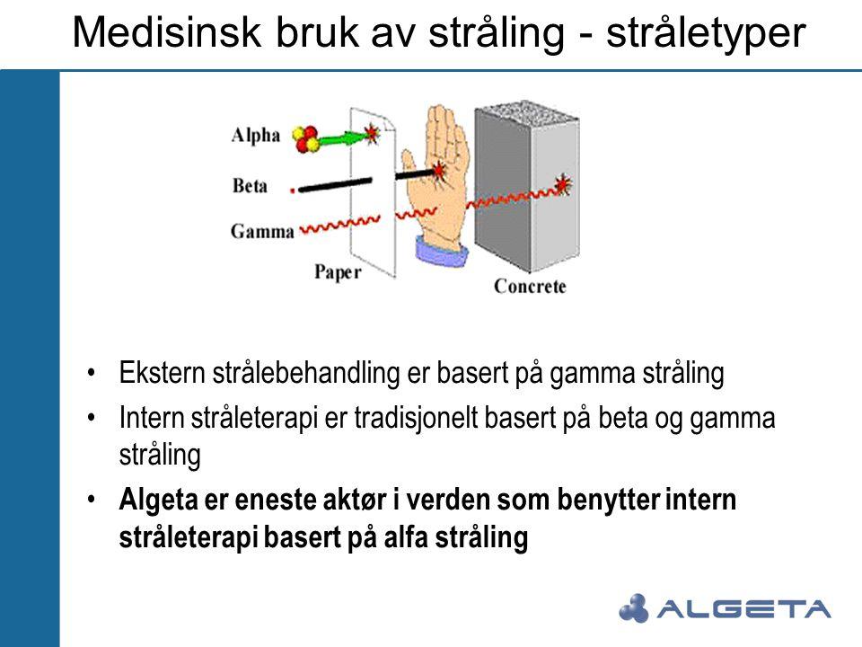 •Ekstern strålebehandling er basert på gamma stråling •Intern stråleterapi er tradisjonelt basert på beta og gamma stråling • Algeta er eneste aktør i