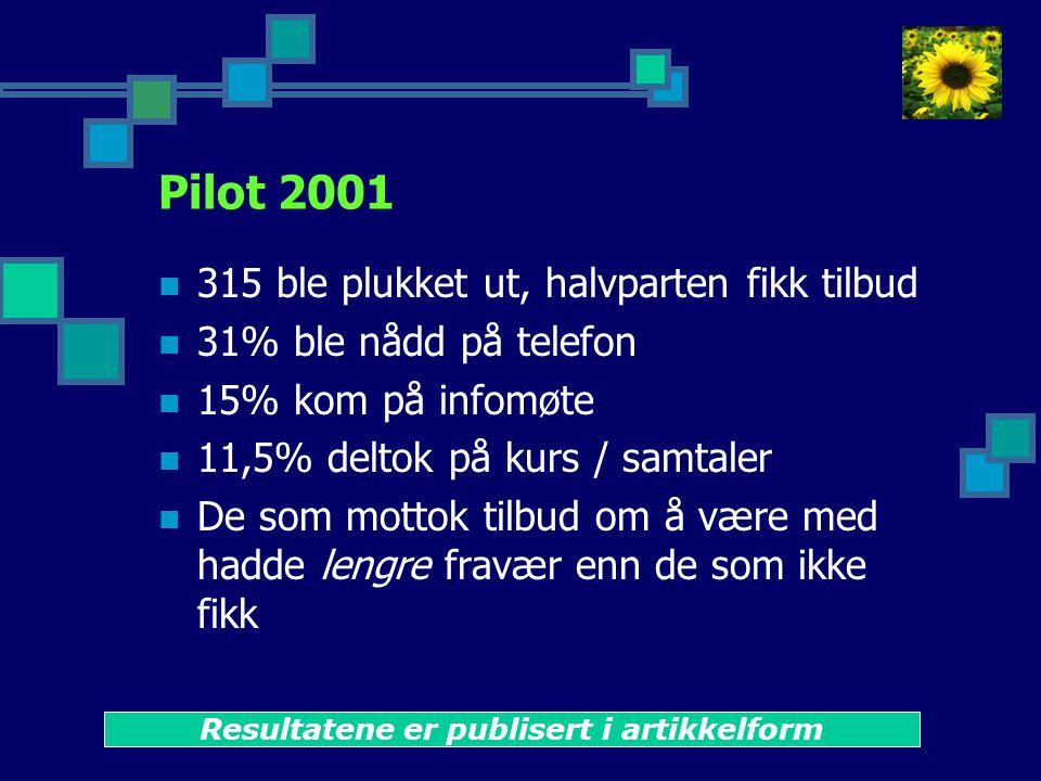 Pilot 2001  315 ble plukket ut, halvparten fikk tilbud  31% ble nådd på telefon  15% kom på infomøte  11,5% deltok på kurs / samtaler  De som mottok tilbud om å være med hadde lengre fravær enn de som ikke fikk Resultatene er publisert i artikkelform