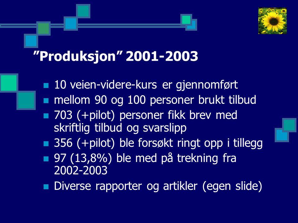 Produksjon 2001-2003  10 veien-videre-kurs er gjennomført  mellom 90 og 100 personer brukt tilbud  703 (+pilot) personer fikk brev med skriftlig tilbud og svarslipp  356 (+pilot) ble forsøkt ringt opp i tillegg  97 (13,8%) ble med på trekning fra 2002-2003  Diverse rapporter og artikler (egen slide)