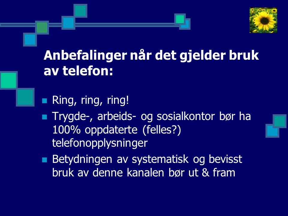 Anbefalinger når det gjelder bruk av telefon:  Ring, ring, ring.