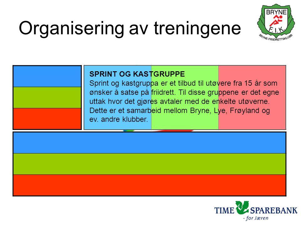 Sprintgruppe med Lye og Frøyland TidStedTrenere Mandag kl.