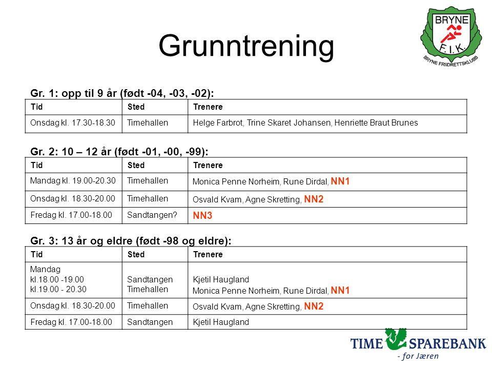 Grunntrening Gr. 1: opp til 9 år (født -04, -03, -02): TidStedTrenere Onsdag kl.