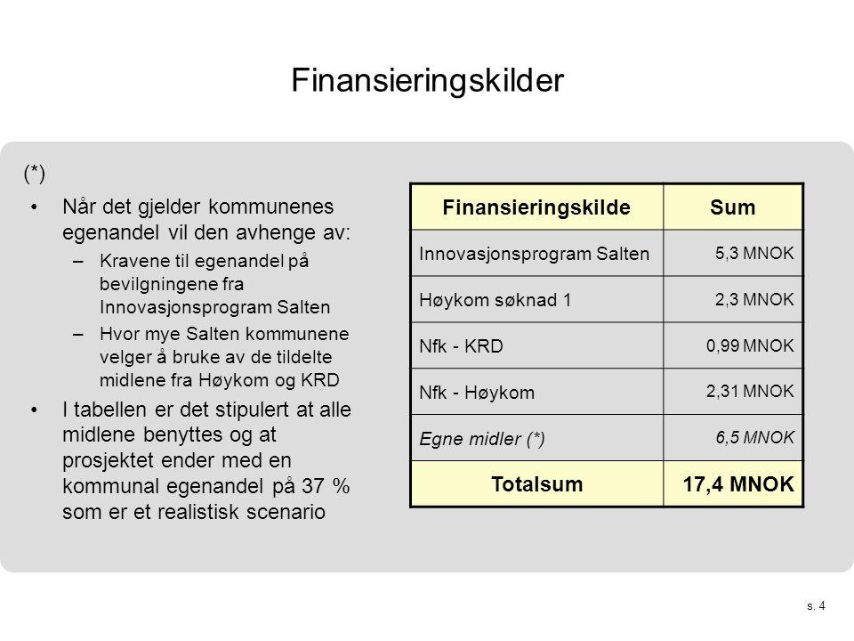 s. 4 Finansieringskilder •Når det gjelder kommunenes egenandel vil den avhenge av: –Kravene til egenandel på bevilgningene fra Innovasjonsprogram Salt