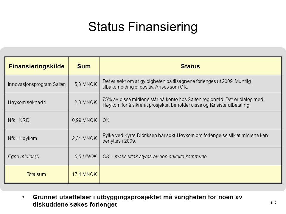 s. 5 Status Finansiering FinansieringskildeSumStatus Innovasjonsprogram Salten5,3 MNOK Det er søkt om at gyldigheten på tilsagnene forlenges ut 2009.
