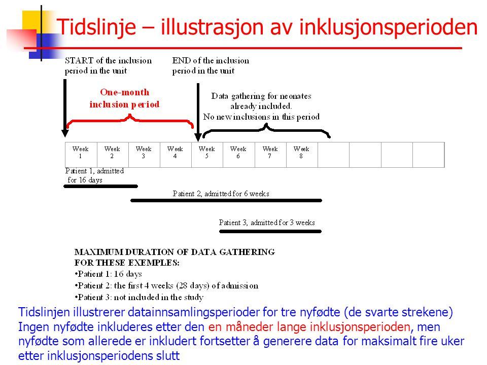 Tidslinje – illustrasjon av inklusjonsperioden Tidslinjen illustrerer datainnsamlingsperioder for tre nyfødte (de svarte strekene) Ingen nyfødte inklu