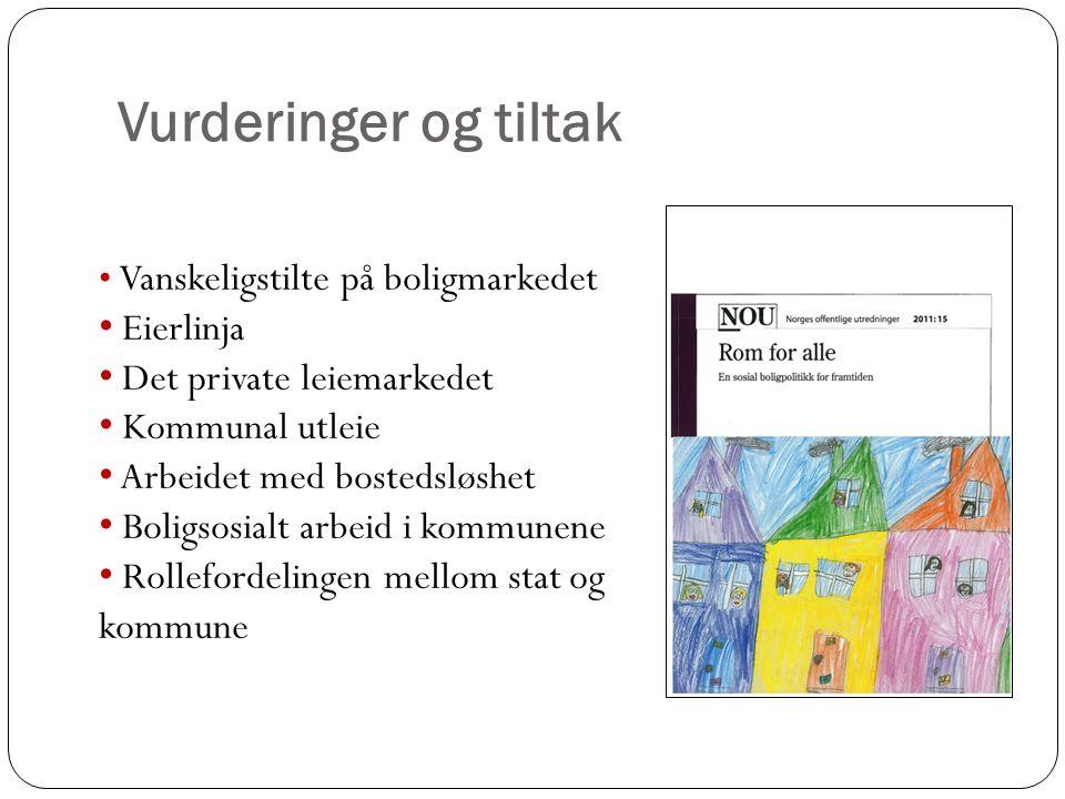 Vurderinger og tiltak • Vanskeligstilte på boligmarkedet • Eierlinja • Det private leiemarkedet • Kommunal utleie • Arbeidet med bostedsløshet • Bolig