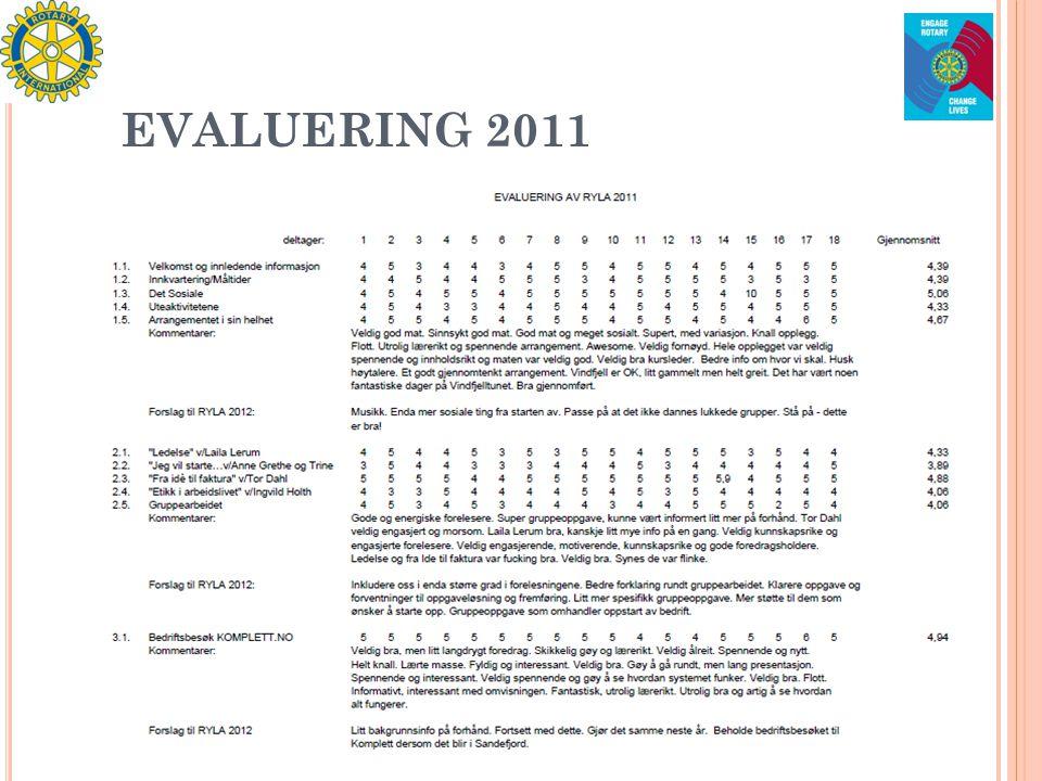EVALUERING 2011