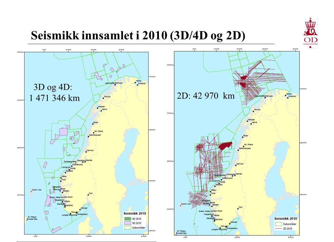 Seismikk innsamlet i 2010 (3D/4D og 2D) 2D: 42 970 km 3D og 4D: 1 471 346 km