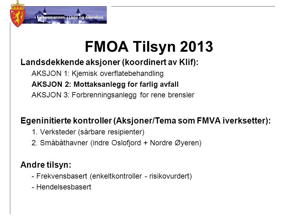 Fylkesmannen i Oslo og Akershus FMOA Tilsyn 2013 Landsdekkende aksjoner (koordinert av Klif): AKSJON 1: Kjemisk overflatebehandling AKSJON 2: Mottaksa