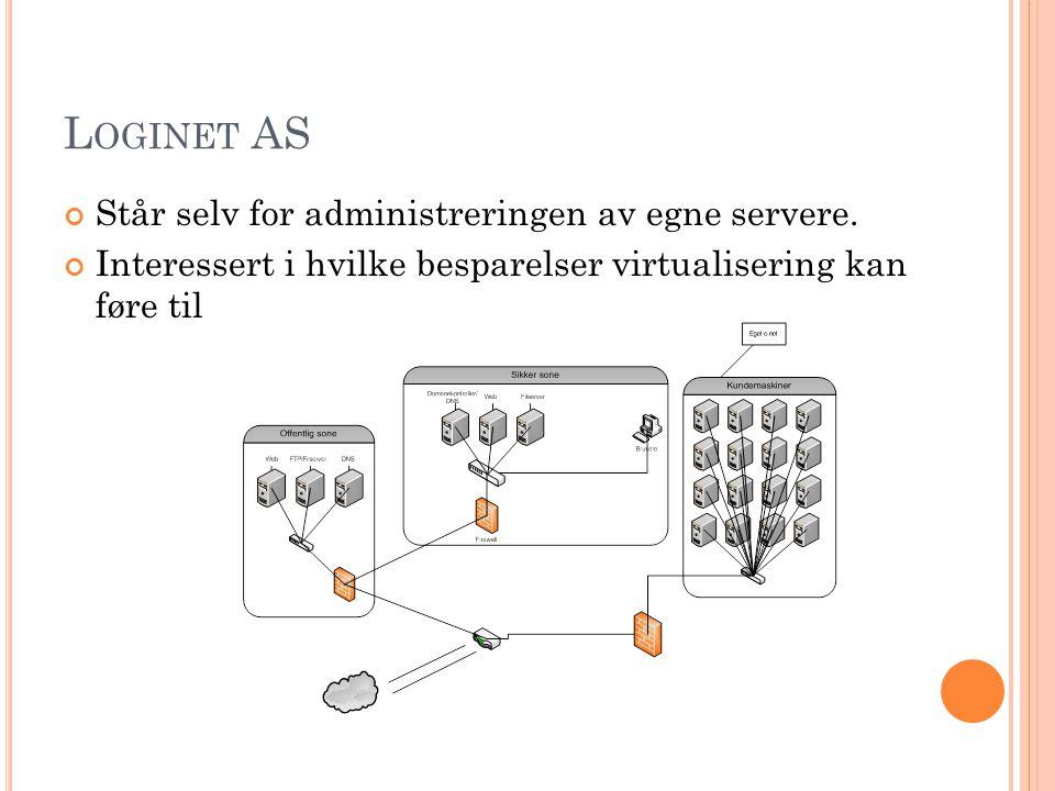 L OGINET AS Står selv for administreringen av egne servere. Interessert i hvilke besparelser virtualisering kan føre til