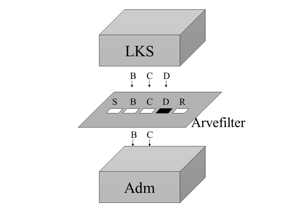LKS Adm BCD SBCDR BC Arvefilter