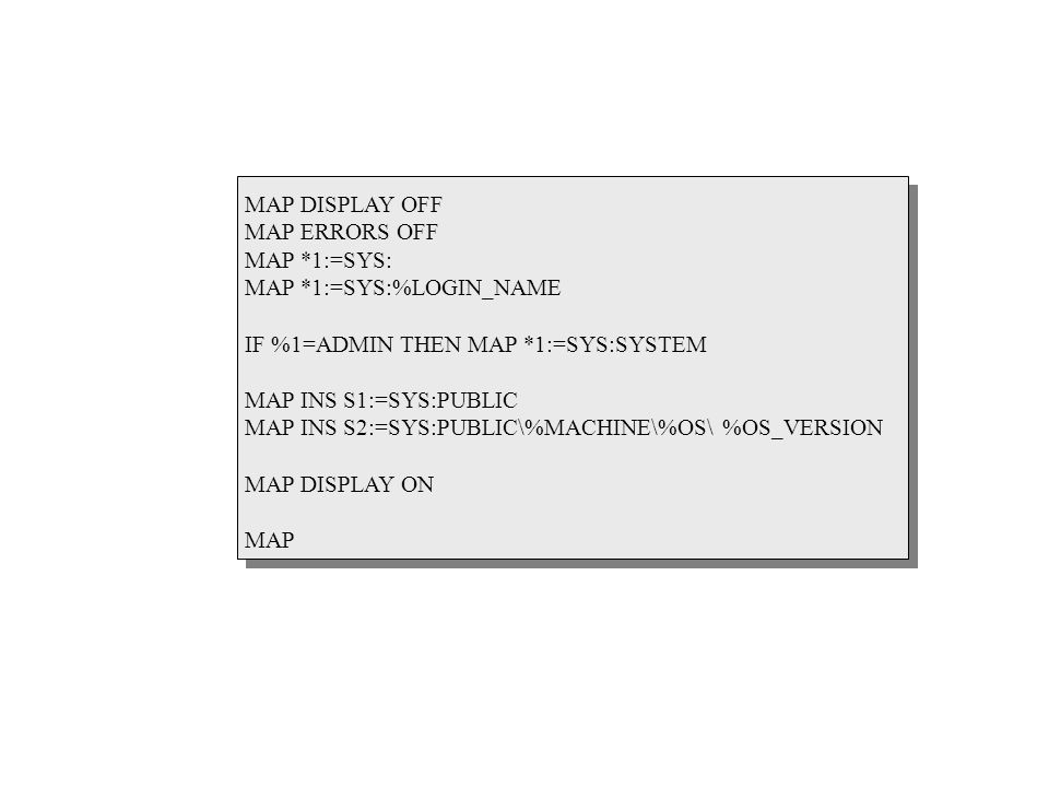 Loginsikkerhet NDS-sikkerhet Fil- sikkerhet