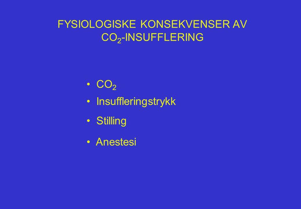 FYSIOLOGISKE KONSEKVENSER AV CO 2 -INSUFFLERING • Respirasjon • Sirkulasjon