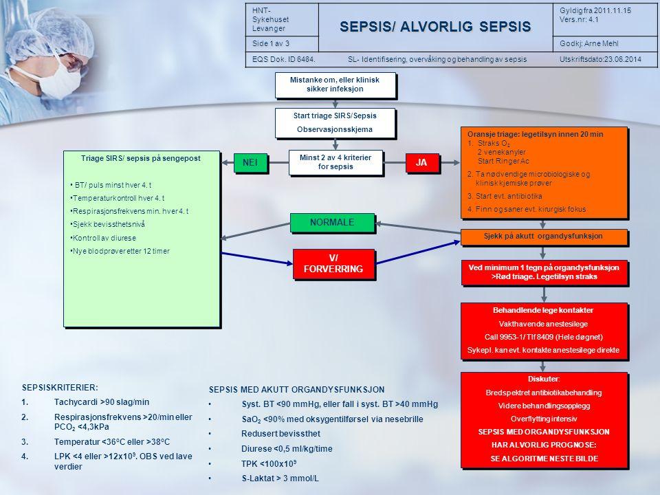 Minst 2 av 4 kriterier for sepsis Diskuter: Bredspektret antibiotikabehandling Videre behandlingsopplegg Overflytting intensiv SEPSIS MED ORGANDYSFUNK