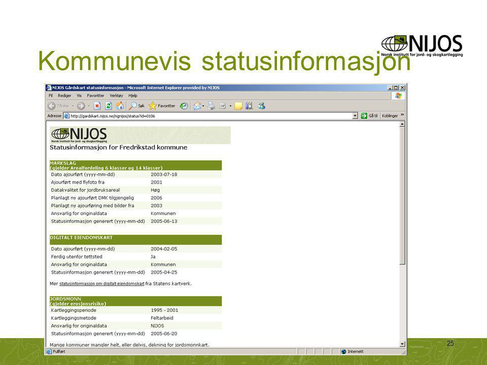 NIJOS-foredrag25 Kommunevis statusinformasjon