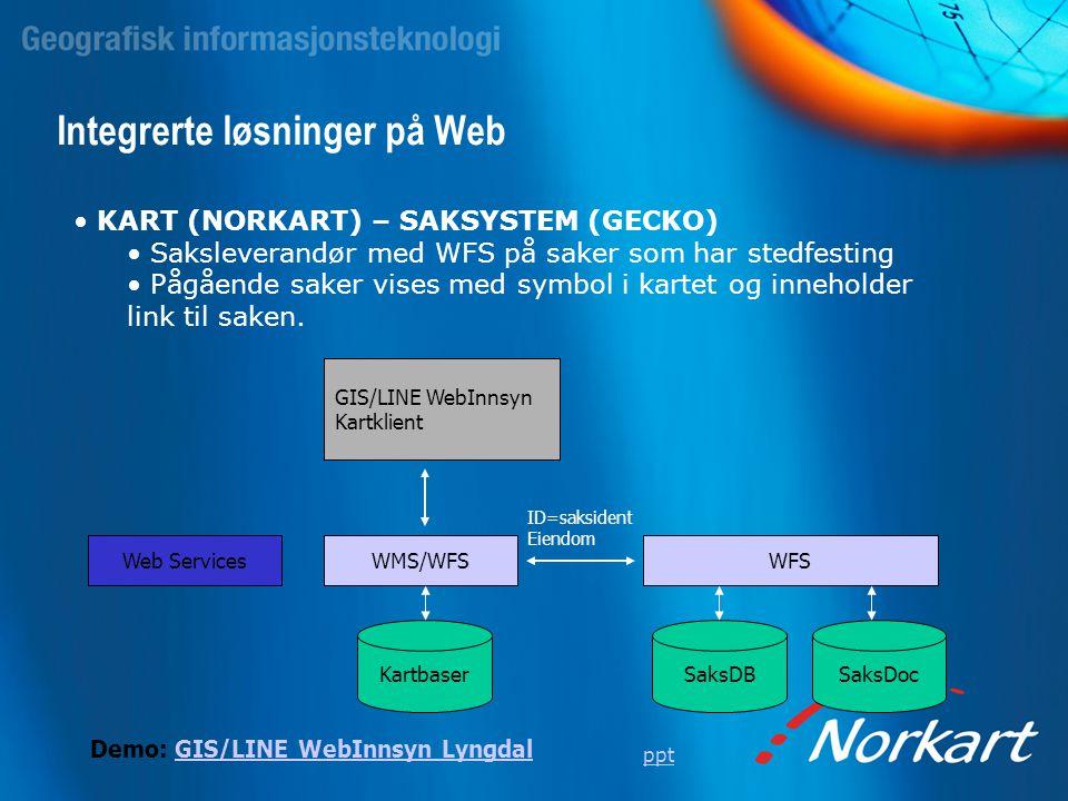 Integrerte løsninger på Web • KART (NORKART) – SAKSYSTEM (GECKO) • Saksleverandør med WFS på saker som har stedfesting • Pågående saker vises med symb