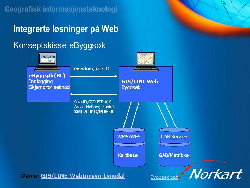 Integrerte løsninger på Web Demo: GIS/LINE WebInnsyn LyngdalGIS/LINE WebInnsyn Lyngdal Konseptskisse eByggsøk eByggsøk (BE) Innlogging Skjema for søkn