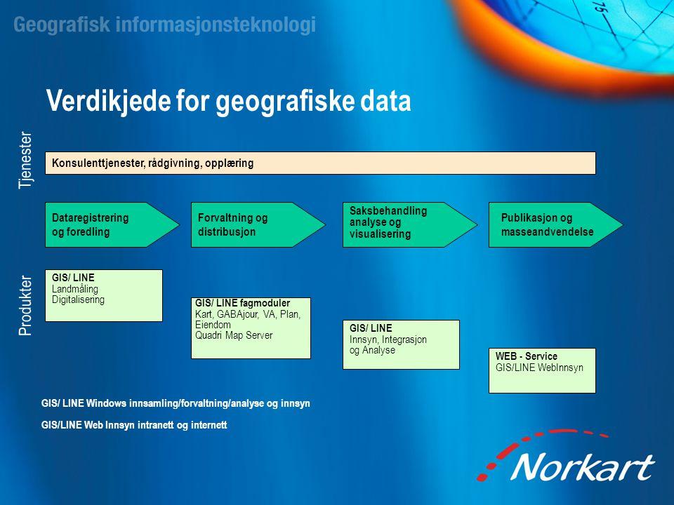 Dataregistrering og foredling GIS/ LINE fagmoduler Kart, GABAjour, VA, Plan, Eiendom Quadri Map Server Forvaltning og distribusjon Publikasjon og mass