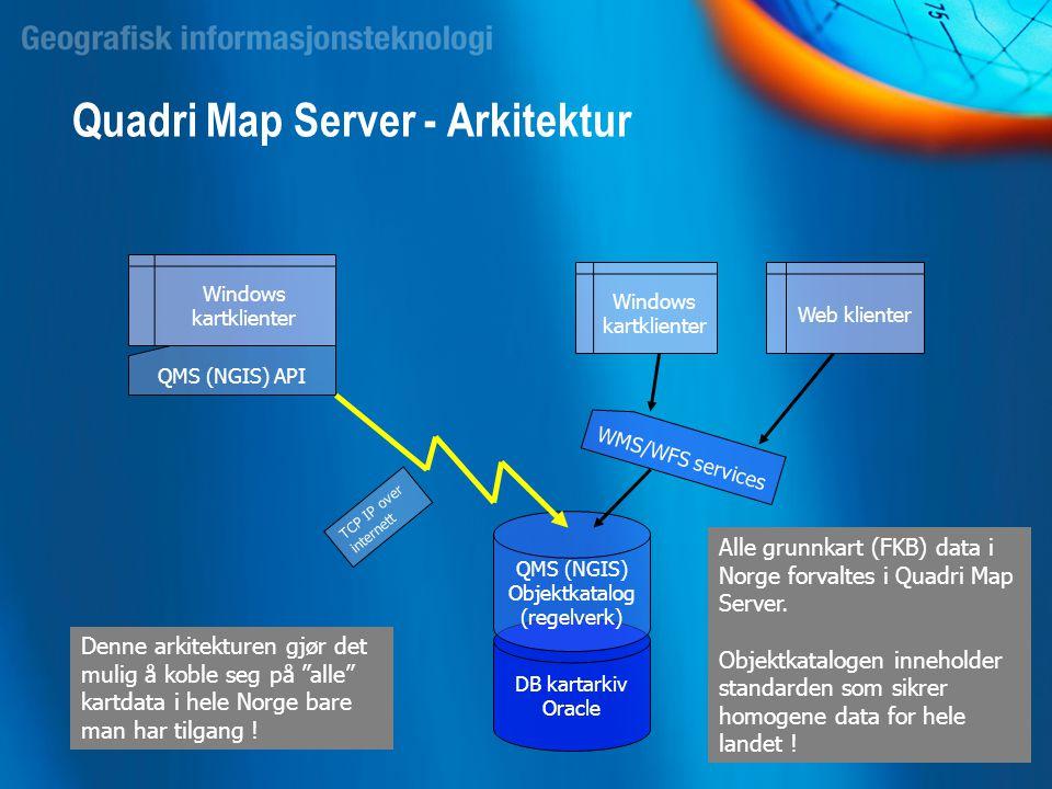 Quadri Map Server - Arkitektur DB kartarkiv Oracle QMS (NGIS) Objektkatalog (regelverk) WMS/WFS services Windows kartklienter Web klienter QMS (NGIS)