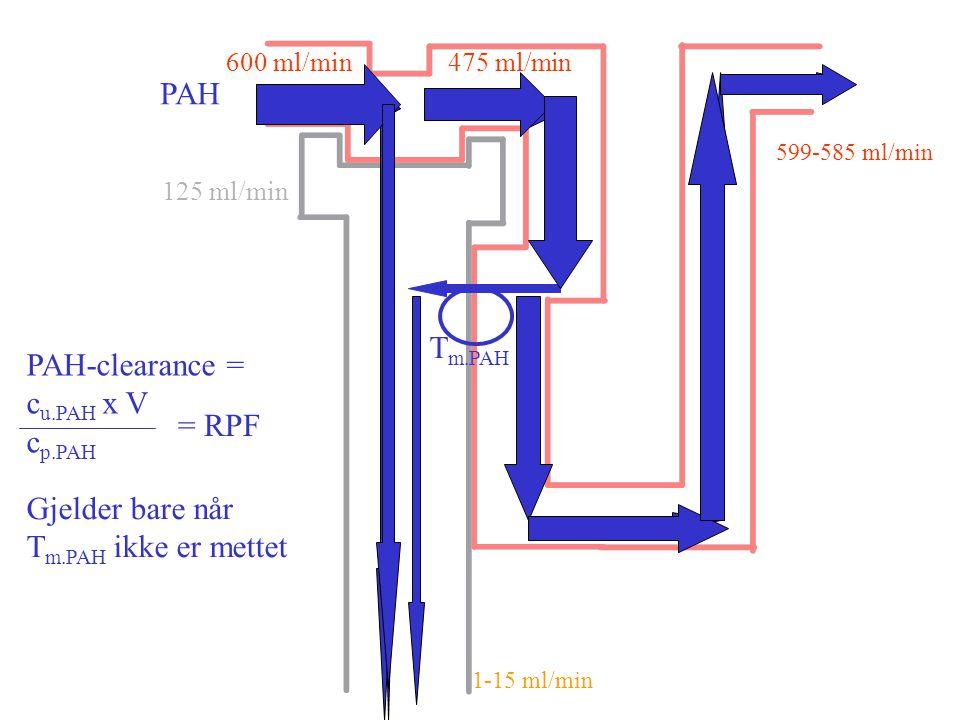Afferent: 600 ml/min Filtrat: 125 ml/min Efferent: 475 ml/min Inulin Urin: 1-15ml/min Veneblod: 599-585 ml/min Inulin-clearance = c u.Inulin x V c p.I