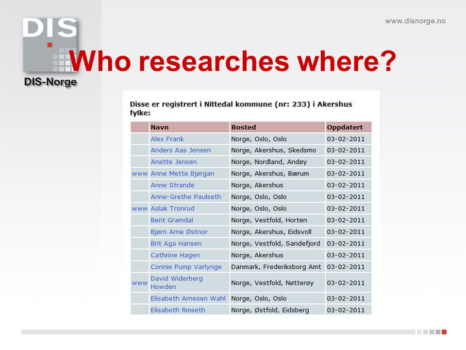 Who researches where?