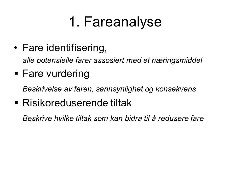 1. Fareanalyse •Fare identifisering, alle potensielle farer assosiert med et næringsmiddel  Fare vurdering Beskrivelse av faren, sannsynlighet og kon