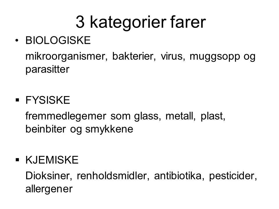 3 kategorier farer •BIOLOGISKE mikroorganismer, bakterier, virus, muggsopp og parasitter  FYSISKE fremmedlegemer som glass, metall, plast, beinbiter og smykkene  KJEMISKE Dioksiner, renholdsmidler, antibiotika, pesticider, allergener