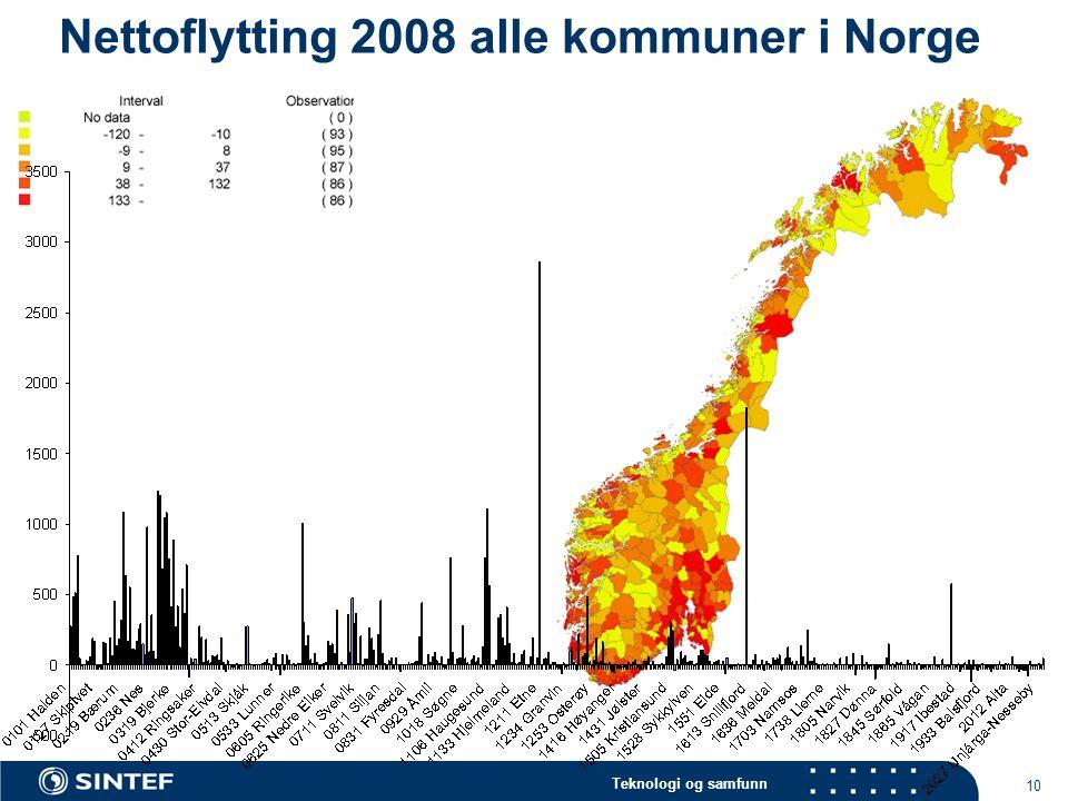 Teknologi og samfunn 10 Nettoflytting 2008 alle kommuner i Norge