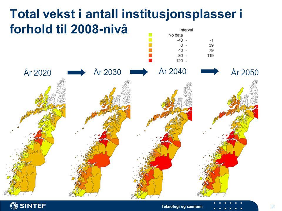 Teknologi og samfunn 11 Total vekst i antall institusjonsplasser i forhold til 2008-nivå År 2020 År 2030 År 2040 År 2050
