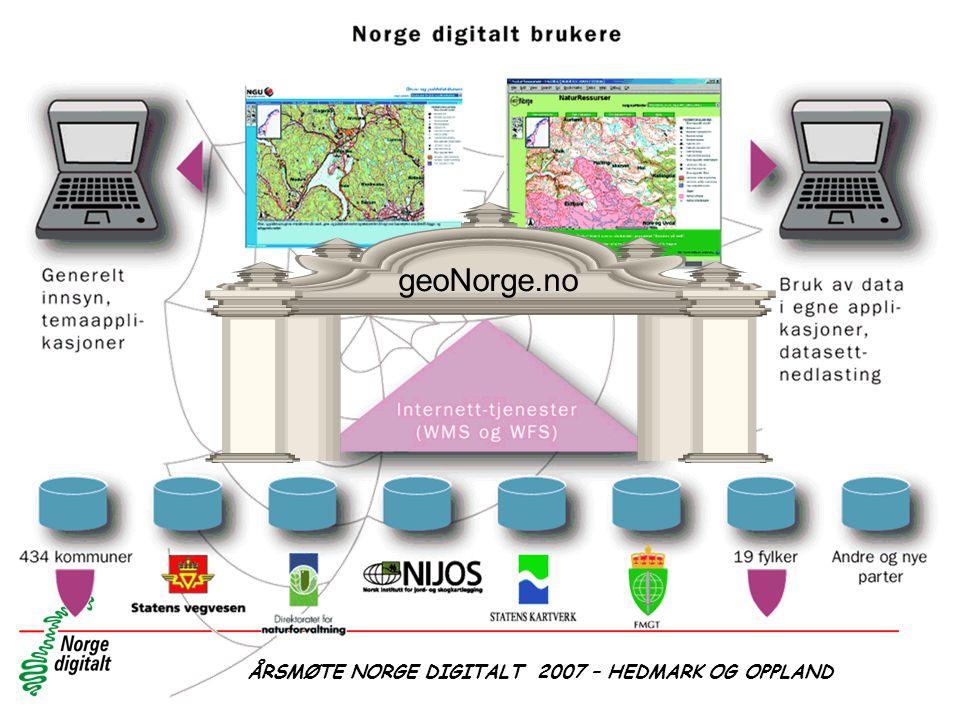 ÅRSMØTE NORGE DIGITALT 2007 – HEDMARK OG OPPLAND geoNorge.no
