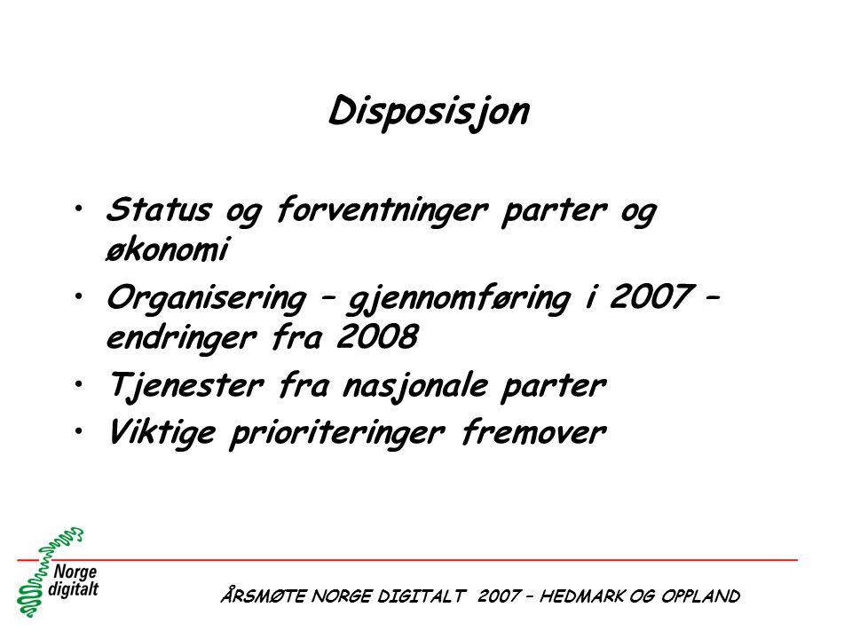 ÅRSMØTE NORGE DIGITALT 2007 – HEDMARK OG OPPLAND Disposisjon •Status og forventninger parter og økonomi •Organisering – gjennomføring i 2007 – endring