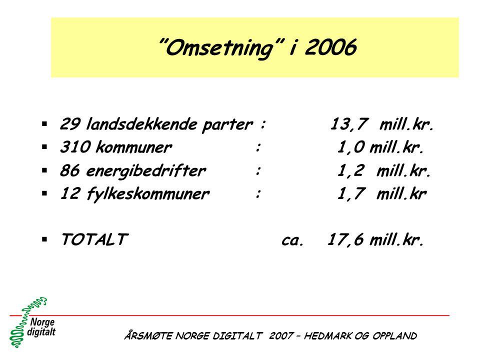 """ÅRSMØTE NORGE DIGITALT 2007 – HEDMARK OG OPPLAND """"Omsetning"""" i 2006  29 landsdekkende parter : 13,7 mill.kr.  310 kommuner : 1,0 mill.kr.  86 energ"""