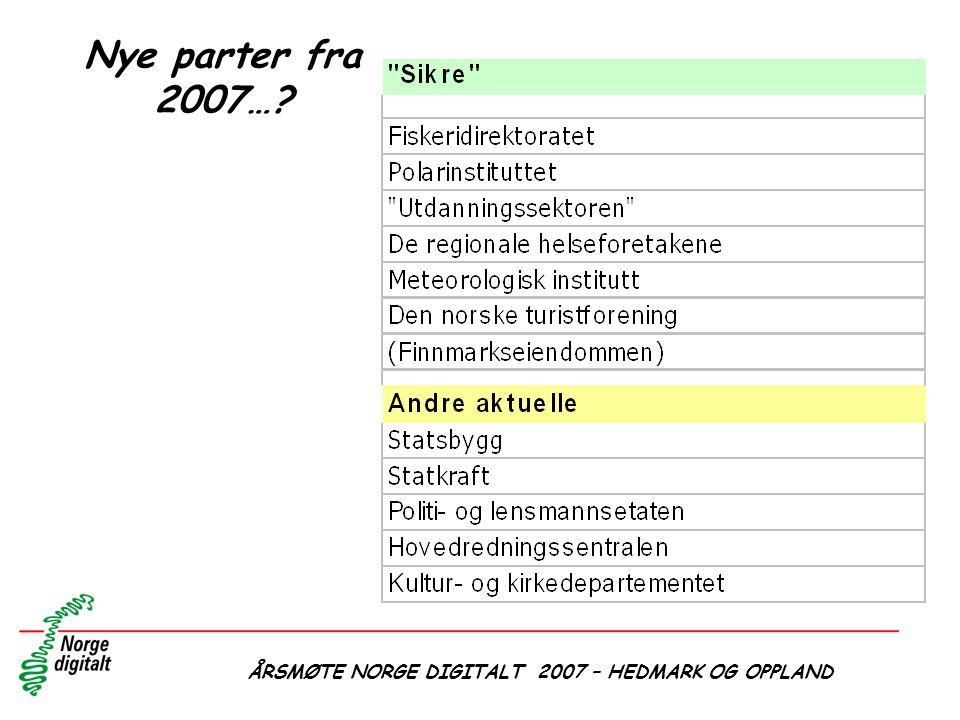 ÅRSMØTE NORGE DIGITALT 2007 – HEDMARK OG OPPLAND Parter/Økonomi– 2005 - 2007