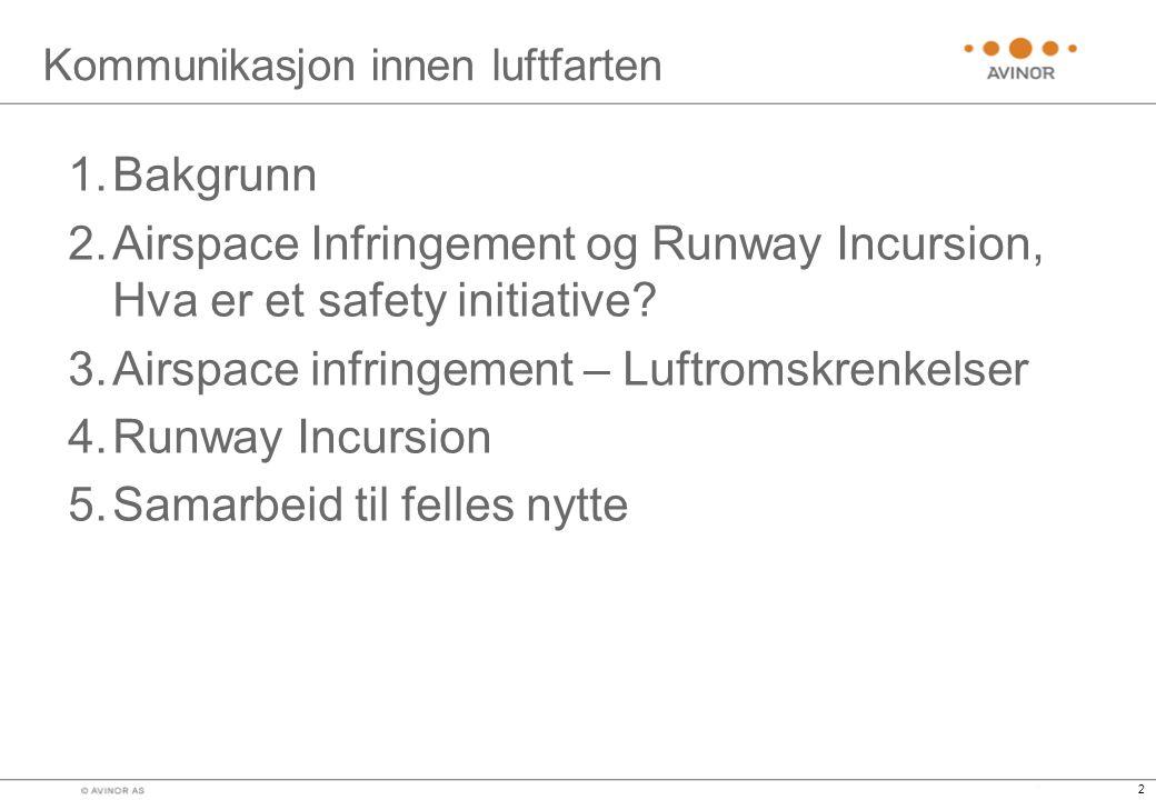 2 Kommunikasjon innen luftfarten 1.Bakgrunn 2.Airspace Infringement og Runway Incursion, Hva er et safety initiative.