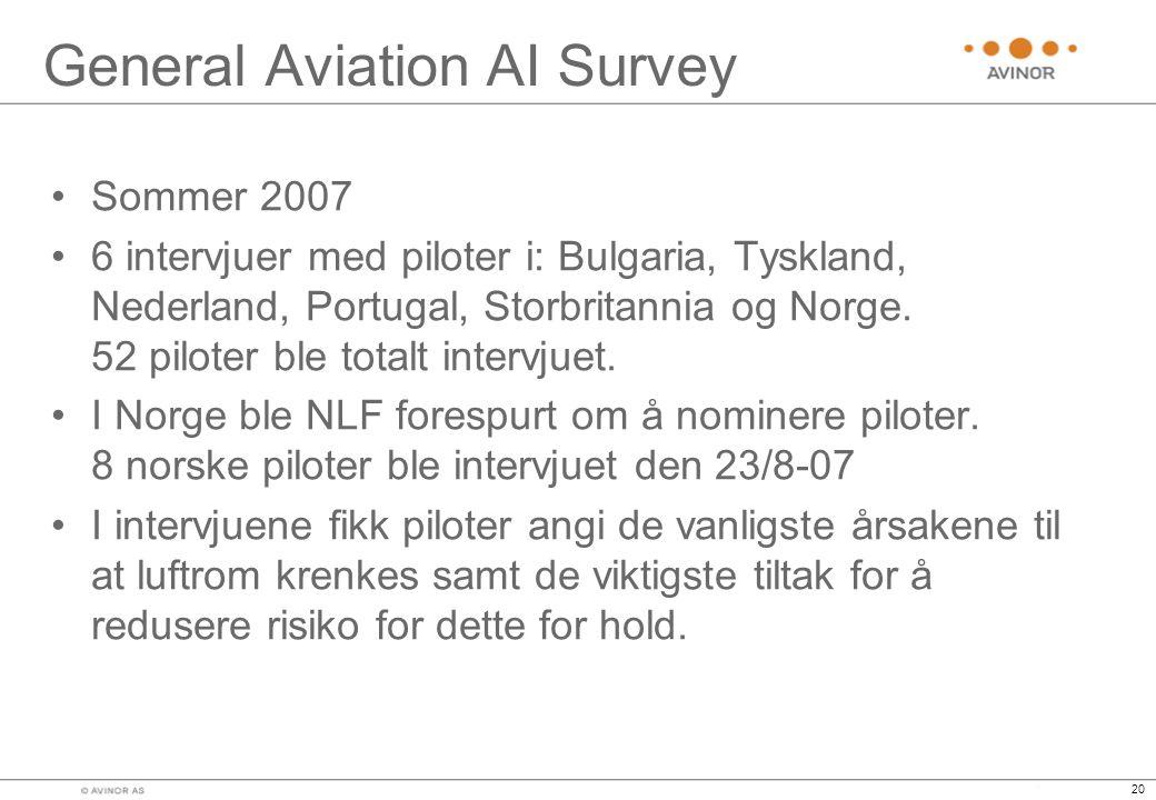20 General Aviation AI Survey •Sommer 2007 •6 intervjuer med piloter i: Bulgaria, Tyskland, Nederland, Portugal, Storbritannia og Norge.