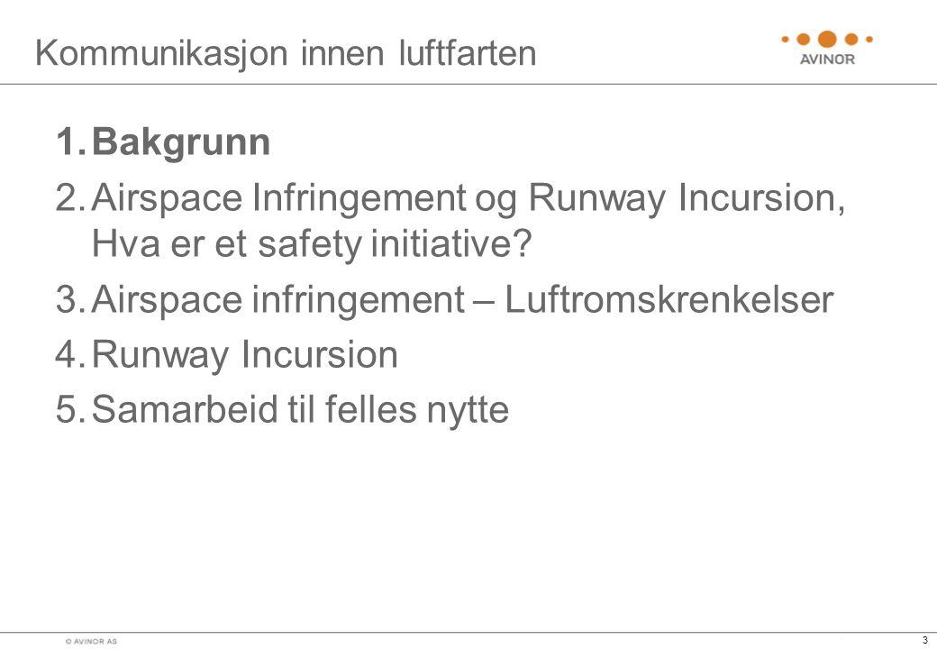 3 Kommunikasjon innen luftfarten 1.Bakgrunn 2.Airspace Infringement og Runway Incursion, Hva er et safety initiative.