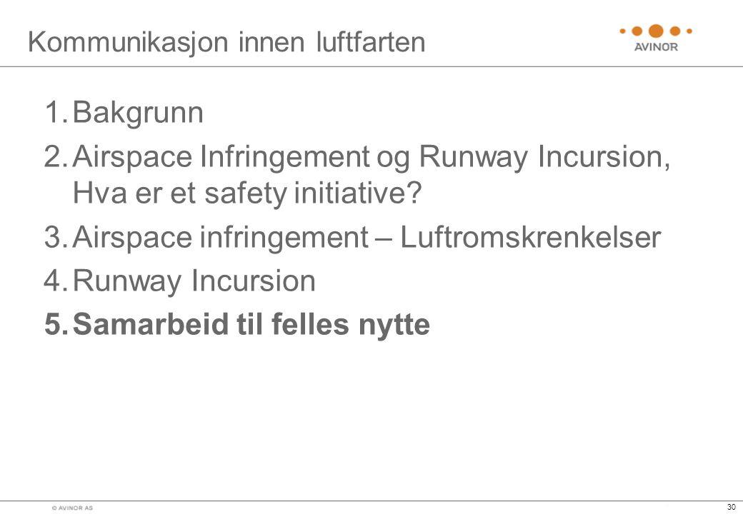 30 Kommunikasjon innen luftfarten 1.Bakgrunn 2.Airspace Infringement og Runway Incursion, Hva er et safety initiative.