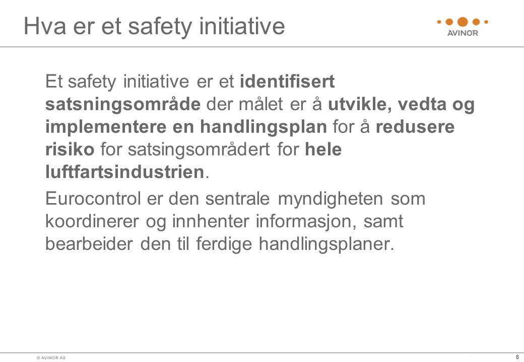 6 Hva er et safety initiative Et safety initiative er et identifisert satsningsområde der målet er å utvikle, vedta og implementere en handlingsplan for å redusere risiko for satsingsområdert for hele luftfartsindustrien.