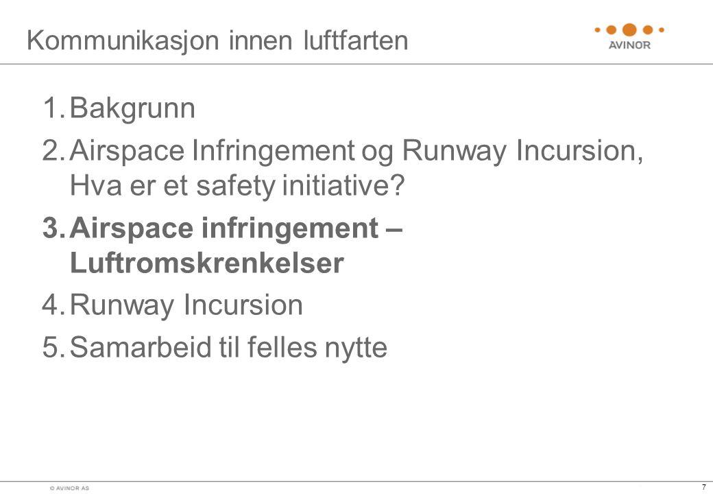 7 Kommunikasjon innen luftfarten 1.Bakgrunn 2.Airspace Infringement og Runway Incursion, Hva er et safety initiative.